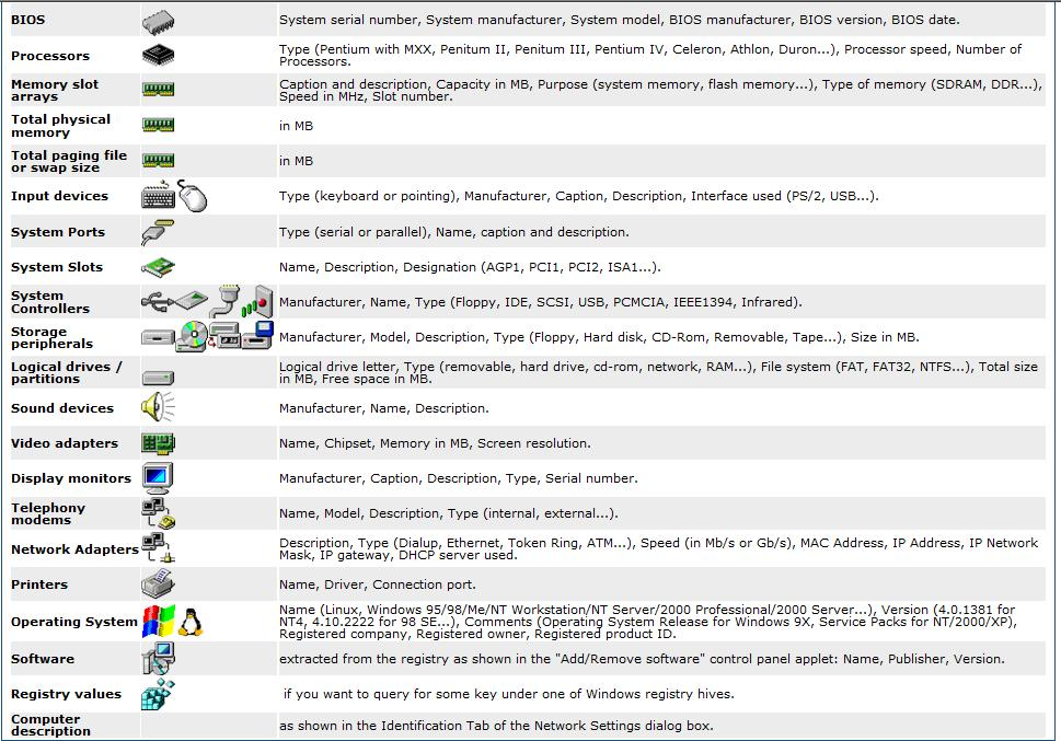 ocs inventory server windows gratuit
